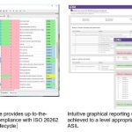 Enhanced LDRA tool suite for Automotive Helps Manage Latest ISO 26262 Compliance