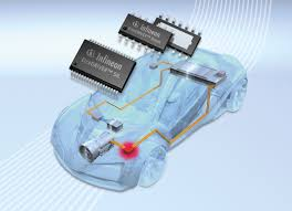 Infineon chips help enable automated vehicles of the future