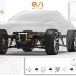ESI Unveils the Most Intuitive and Reliable System Simulation Software