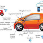 LDRA to Support New ISO/SAE 21434 Automotive Cybersecurity Standard