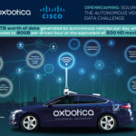 Autonomous vehicles generate 1.2TB of data per day – the equivalent of 500 HD movies or 200,000 songs