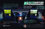 More power for digital cockpits to reinvent in-vehicle experience